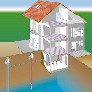 La pompe à chaleur Eau / Eau ou Aquathermie