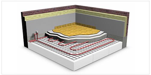 Définition et présentation du plancher chauffant